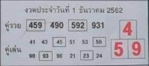 หวยเด็ด หวยคู่รวย คู่เด่น งวดวันที่ 16 พฤศจิกายน 2562