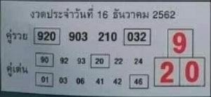 เลขเด็ด หวยคู่รวย คู่เด่น งวดวันที่ 16 ธันวาคม 2562