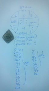 เลขเด็ด หวยอาจารย์กุหลาบขาว งวดวันที่ 16 ธันวาคม 2562